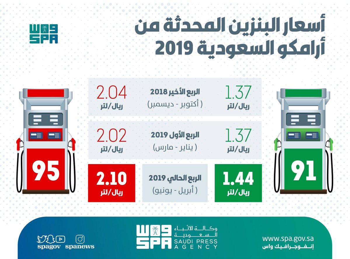 سعر البنزين في السعودية يواجه غضب شعبي