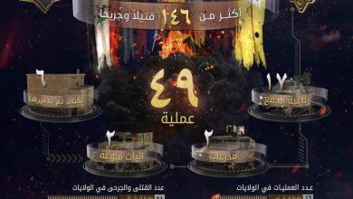 Photo of اصدار داعش الارهابي العدد 218 من صحيفته النبأ … العراق ثانيا بعدد القتلى والعمليات عالمياً