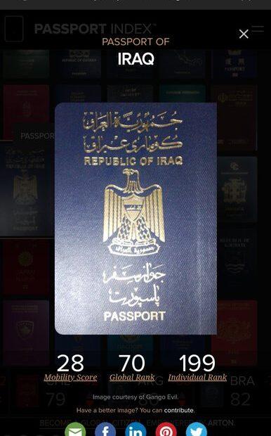 الجواز العراقي يحتل المرتبه الاخيره من بين ١٧٠دوله والكويت اولا