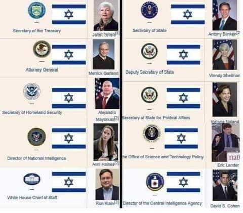 هذه اسماء اعضاء حكومة بايدن اليهود