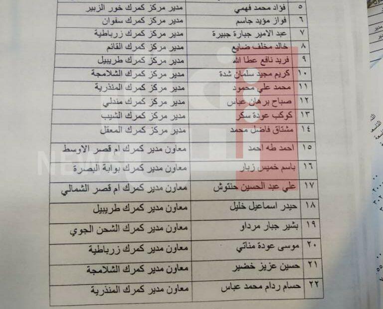 الكاظمي يعيّن 22 مديراً جديداً للجمارك العراقية