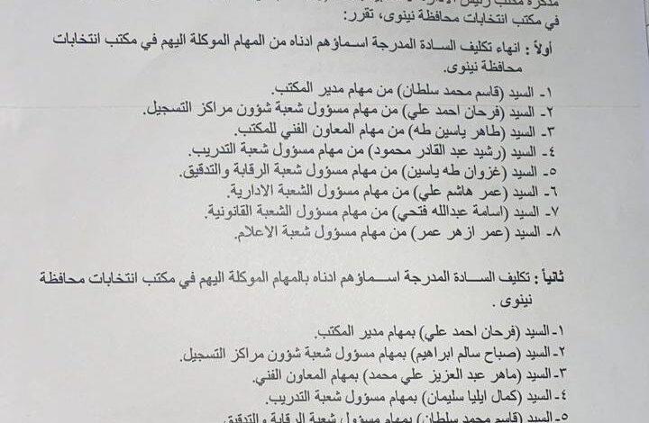 صورة انقلاب في مفوضية نينوى بعد زيارة الحلبوسي